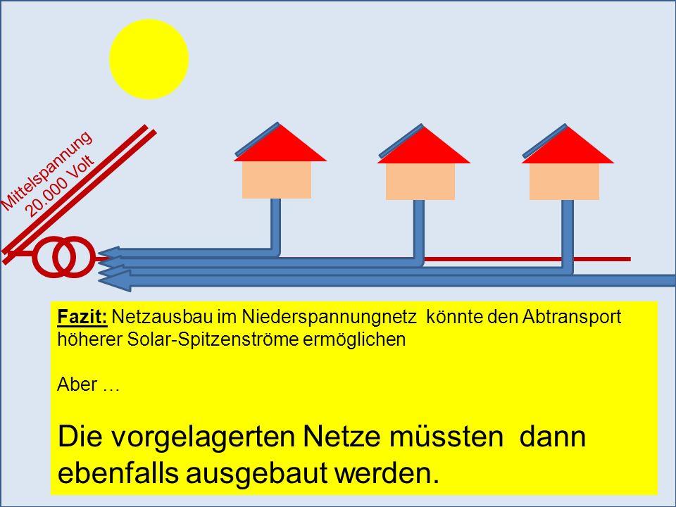 Fazit: Netzausbau im Niederspannungnetz könnte den Abtransport höherer Solar-Spitzenströme ermöglichen Aber … Die vorgelagerten Netze müssten dann ebe