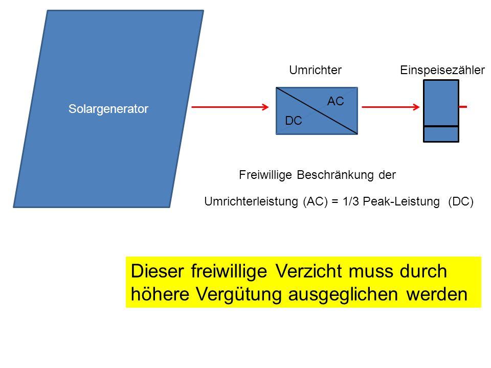 Solargenerator Umrichter Einspeisezähler DC AC Dieser freiwillige Verzicht muss durch höhere Vergütung ausgeglichen werden Umrichterleistung (AC) = 1/