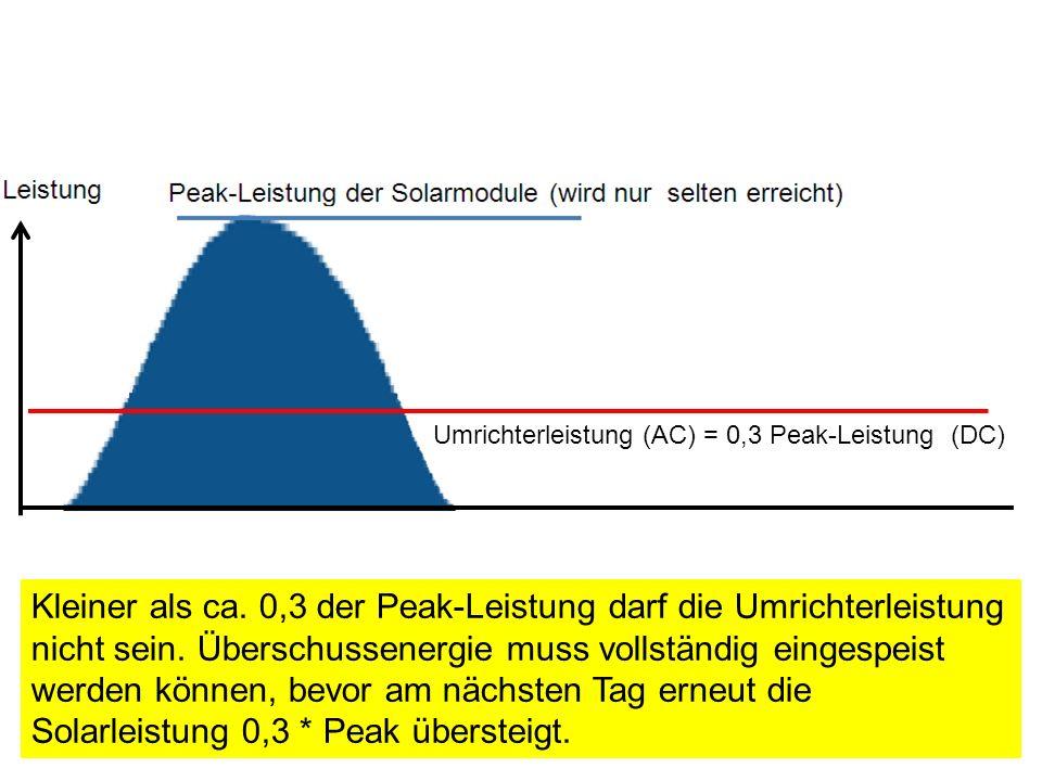 Umrichterleistung (AC) = 0,3 Peak-Leistung (DC) Kleiner als ca. 0,3 der Peak-Leistung darf die Umrichterleistung nicht sein. Überschussenergie muss vo