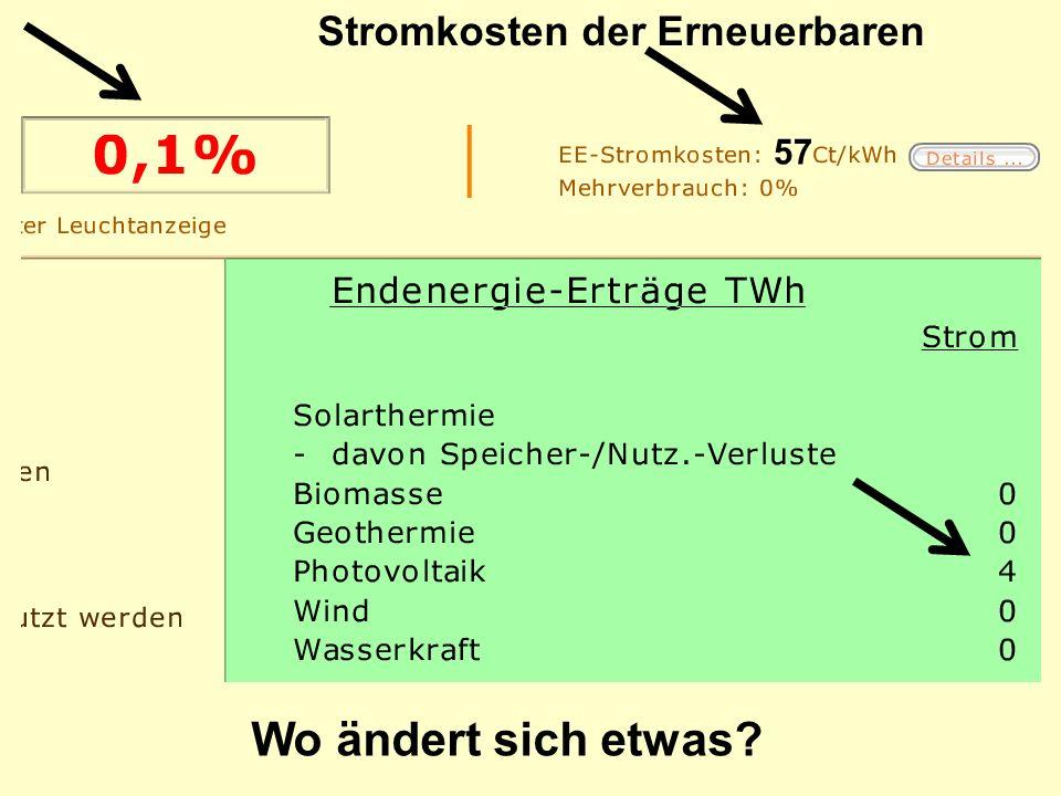 Wo ändert sich etwas? Stromkosten der Erneuerbaren 57