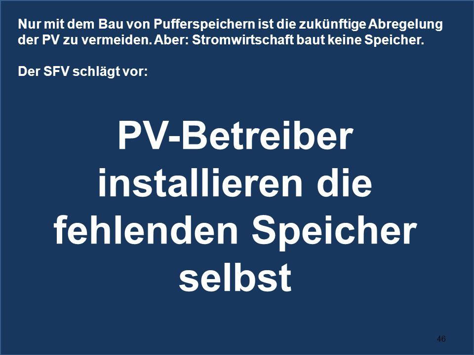46 Nur mit dem Bau von Pufferspeichern ist die zukünftige Abregelung der PV zu vermeiden. Aber: Stromwirtschaft baut keine Speicher. Der SFV schlägt v