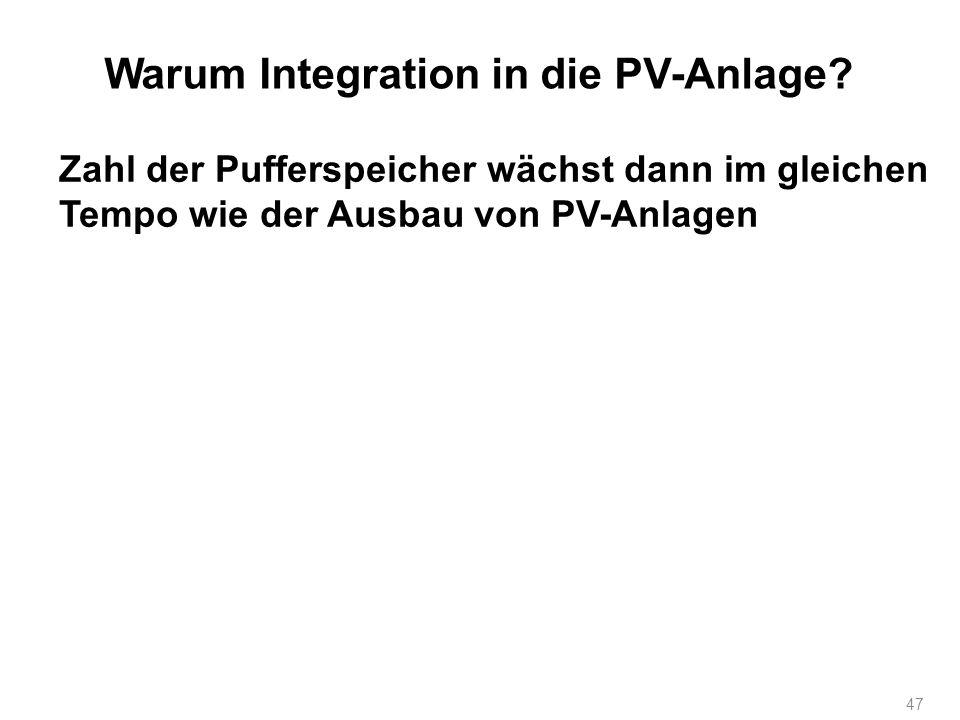 47 Warum Integration in die PV-Anlage? Zahl der Pufferspeicher wächst dann im gleichen Tempo wie der Ausbau von PV-Anlagen