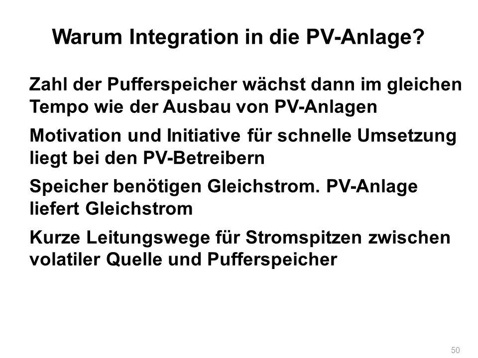 50 Warum Integration in die PV-Anlage? Zahl der Pufferspeicher wächst dann im gleichen Tempo wie der Ausbau von PV-Anlagen Motivation und Initiative f