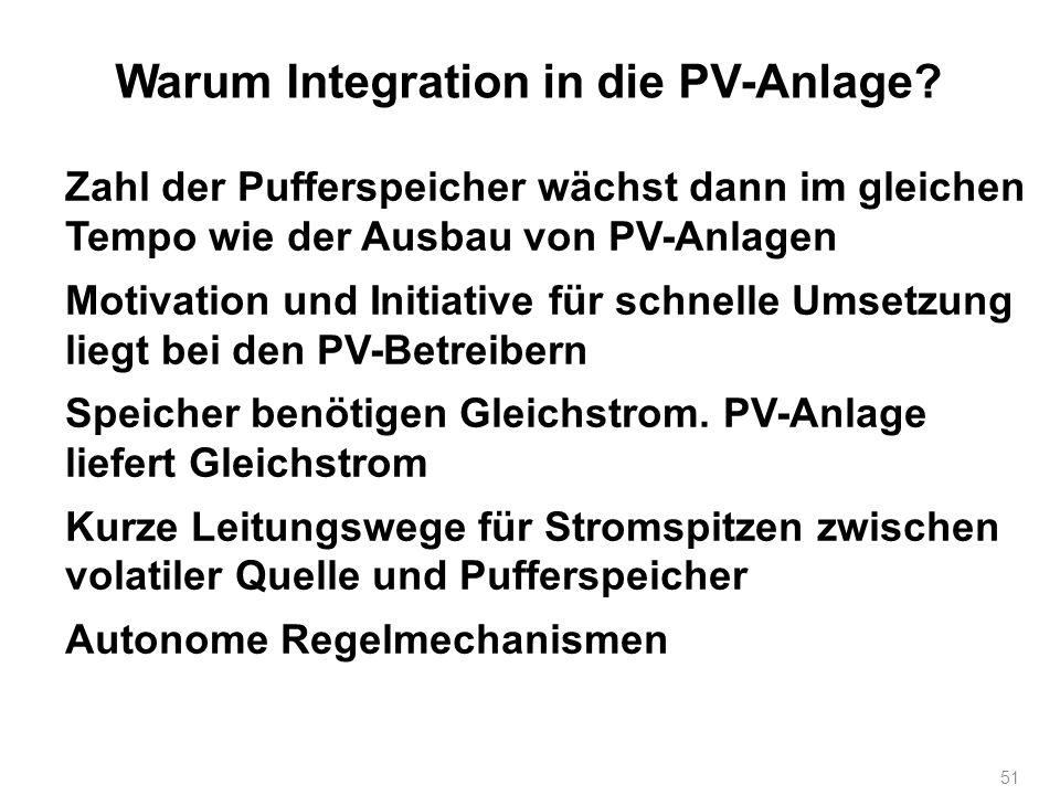 51 Warum Integration in die PV-Anlage? Zahl der Pufferspeicher wächst dann im gleichen Tempo wie der Ausbau von PV-Anlagen Motivation und Initiative f