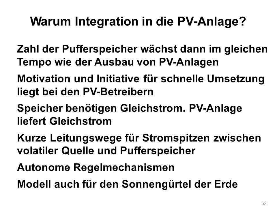 52 Warum Integration in die PV-Anlage? Zahl der Pufferspeicher wächst dann im gleichen Tempo wie der Ausbau von PV-Anlagen Motivation und Initiative f