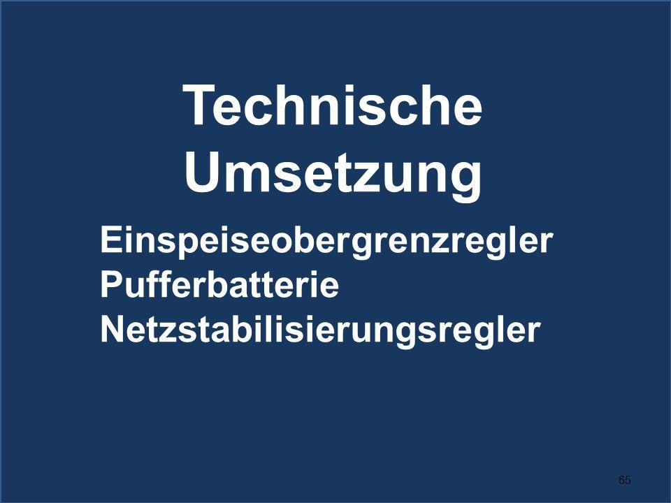 65 Technische Umsetzung Einspeiseobergrenzregler Pufferbatterie Netzstabilisierungsregler