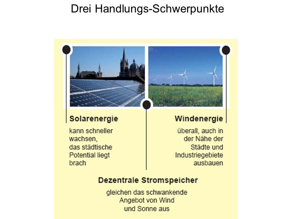 Solaranlagen auf - 70 Prozent der Dachflächen - 70 Prozent der Fassadenflächen - 3 Prozent der Ackerflächen und Windanlagen auf - 15 Prozent der Ackerflächen - 15 Prozent der Waldflächen könnten bilanziell den Jahresbedarf an Strom, Wärme und Verkehr in Deutschland decken.