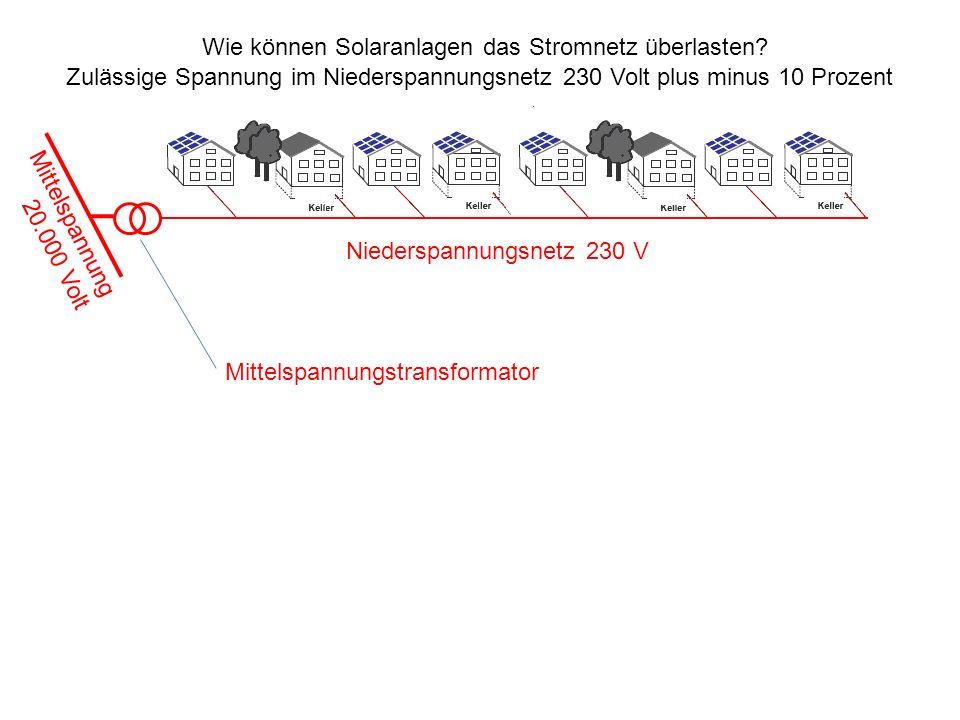 Mittelspannung 20.000 Volt Niederspannungsnetz 230 V Wie können Solaranlagen das Stromnetz überlasten? Mittelspannungstransformator Zulässige Spannung