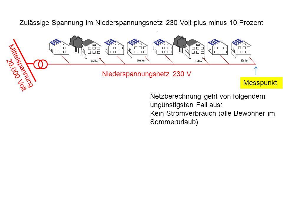 Niederspannungsnetz 230 V Mittelspannung 20.000 Volt Messpunkt Zulässige Spannung im Niederspannungsnetz 230 Volt plus minus 10 Prozent Netzberechnung