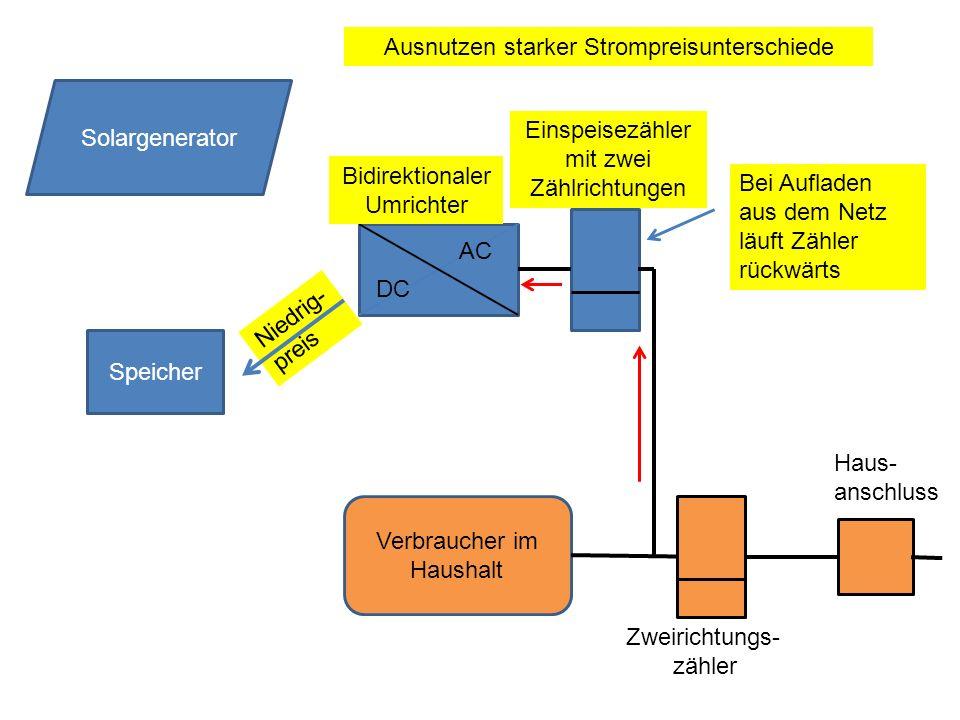 Niedrig- preis Speicher DC AC Solargenerator Verbraucher im Haushalt Zweirichtungs- zähler Haus- anschluss Einspeisezähler mit zwei Zählrichtungen Bei