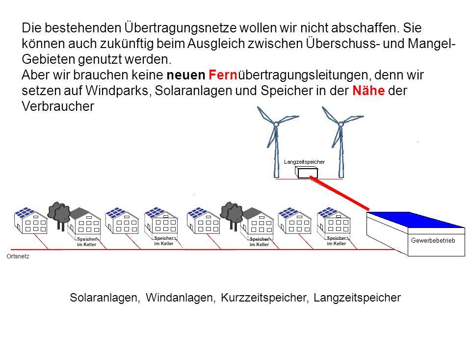 Solaranlagen, Windanlagen, Kurzzeitspeicher, Langzeitspeicher Die bestehenden Übertragungsnetze wollen wir nicht abschaffen. Sie können auch zukünftig