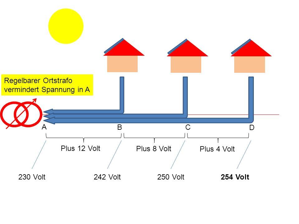 Plus 12 Volt Plus 8 Volt Plus 4 Volt 230 Volt242 Volt250 Volt254 Volt A BC D Regelbarer Ortstrafo vermindert Spannung in A