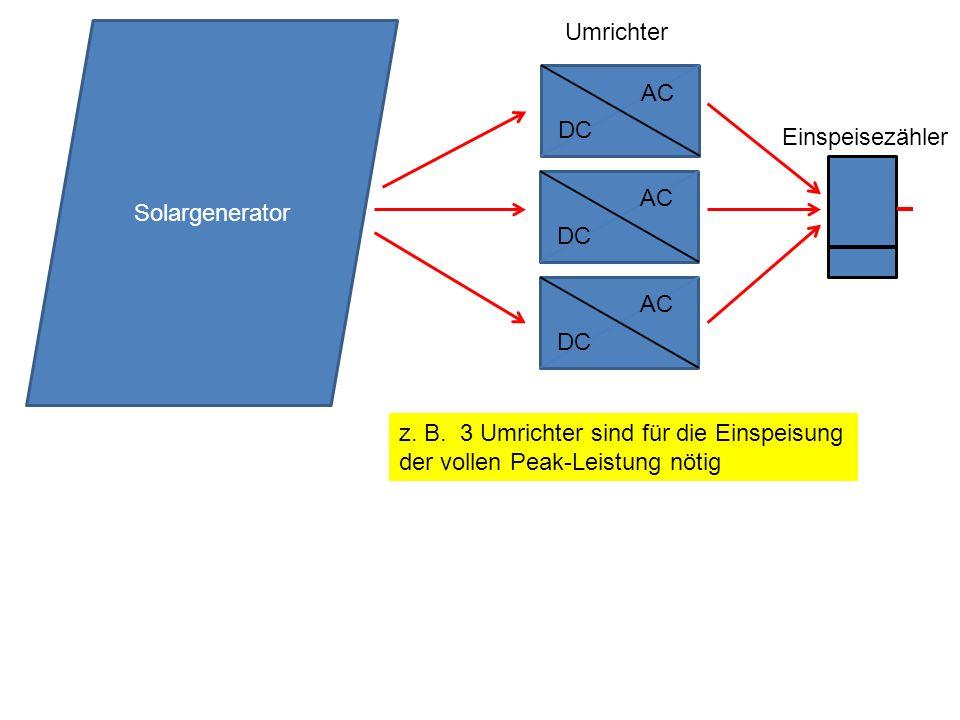 DC AC Solargenerator Umrichter Einspeisezähler DC AC DC AC z. B. 3 Umrichter sind für die Einspeisung der vollen Peak-Leistung nötig
