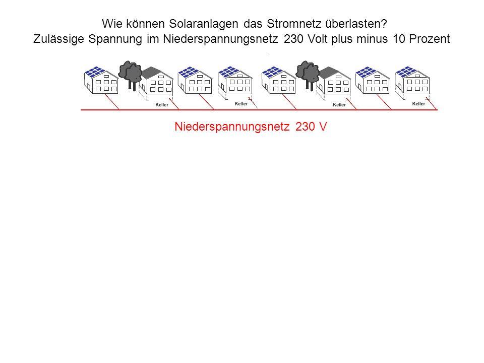 Niederspannungsnetz 230 V Wie können Solaranlagen das Stromnetz überlasten? Zulässige Spannung im Niederspannungsnetz 230 Volt plus minus 10 Prozent
