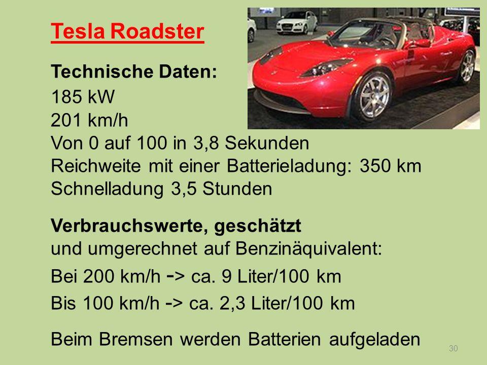 30 Tesla Roadster Technische Daten: 185 kW 201 km/h Von 0 auf 100 in 3,8 Sekunden Reichweite mit einer Batterieladung: 350 km Schnelladung 3,5 Stunden Verbrauchswerte, geschätzt und umgerechnet auf Benzinäquivalent: Bei 200 km/h - > ca.