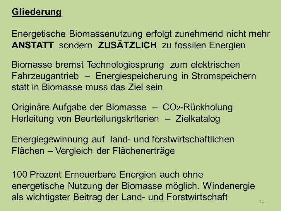 10 Originäre Aufgabe der Biomasse – CO 2 -Rückholung Herleitung von Beurteilungskriterien – Zielkatalog Energiegewinnung auf land- und forstwirtschaft