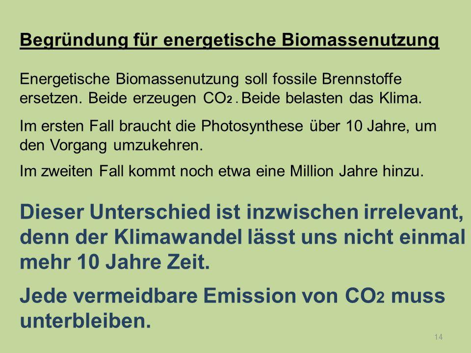 14 Begründung für energetische Biomassenutzung Energetische Biomassenutzung soll fossile Brennstoffe ersetzen. Beide erzeugen CO 2. Beide belasten das