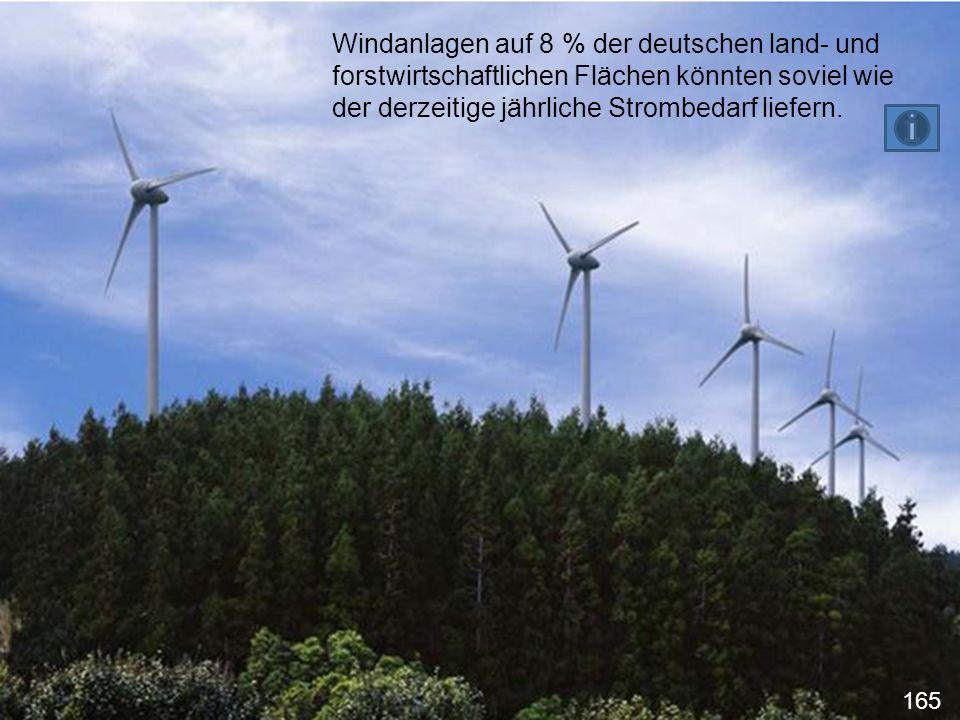Windanlagen auf 8 % der deutschen land- und forstwirtschaftlichen Flächen könnten soviel wie der derzeitige jährliche Strombedarf liefern. 165