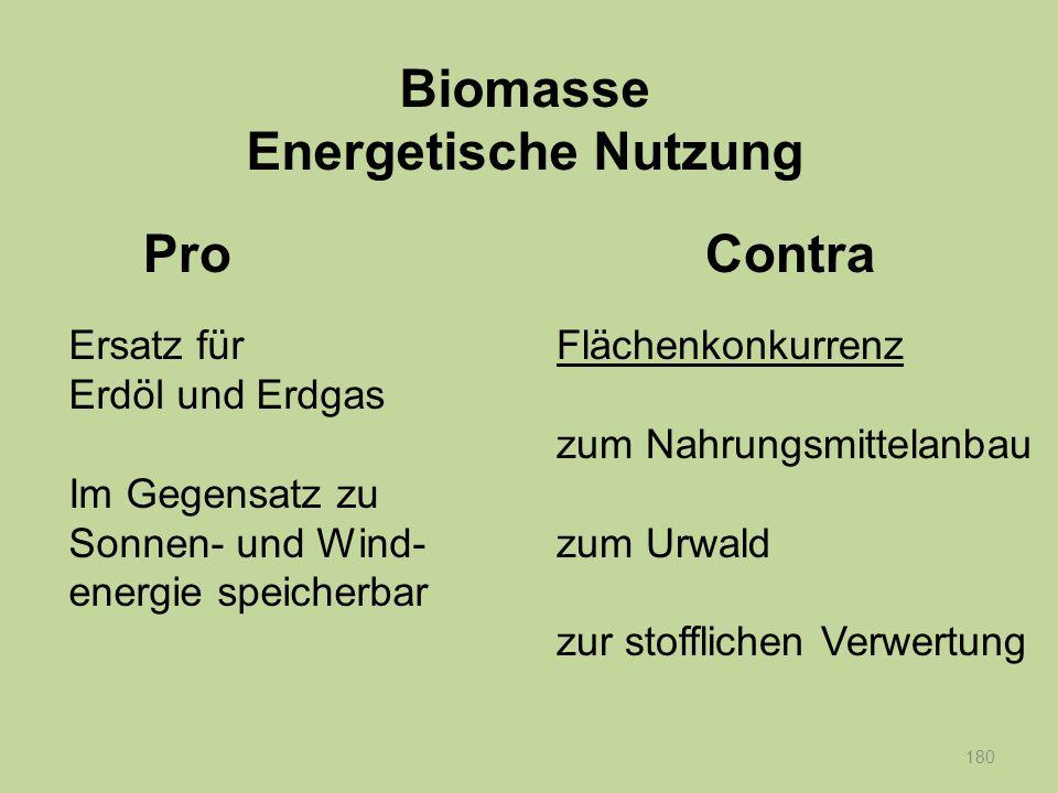 180 Ersatz für Erdöl und Erdgas Im Gegensatz zu Sonnen- und Wind- energie speicherbar Flächenkonkurrenz zum Nahrungsmittelanbau zum Urwald zur stoffli
