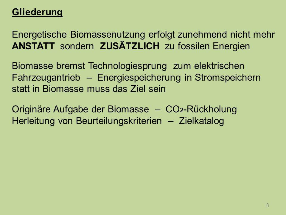 9 Originäre Aufgabe der Biomasse – CO 2 -Rückholung Herleitung von Beurteilungskriterien – Zielkatalog Energiegewinnung auf land- und forstwirtschaftlichen Flächen – Vergleich der Flächenerträge Gliederung Energetische Biomassenutzung erfolgt zunehmend nicht mehr ANSTATT sondern ZUSÄTZLICH zu fossilen Energien Biomasse bremst Technologiesprung zum elektrischen Fahrzeugantrieb – Energiespeicherung in Stromspeichern statt in Biomasse muss das Ziel sein