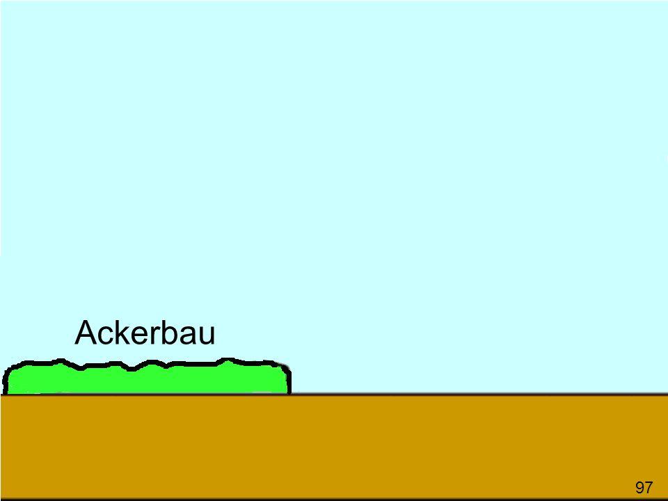 Ackerbau 97
