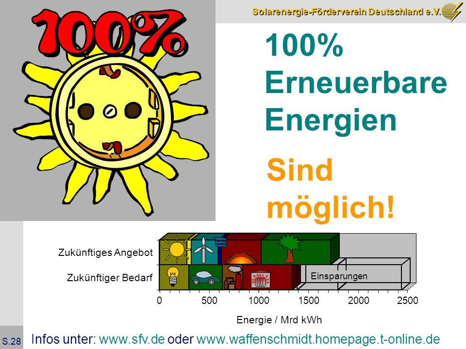 Solarenergie-Förderverein Deutschland e.V. S.28 100% Erneuerbare Energien Sind möglich.