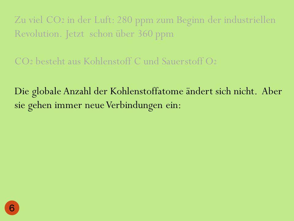 Zu viel CO 2 in der Luft: 280 ppm zum Beginn der industriellen Revolution.
