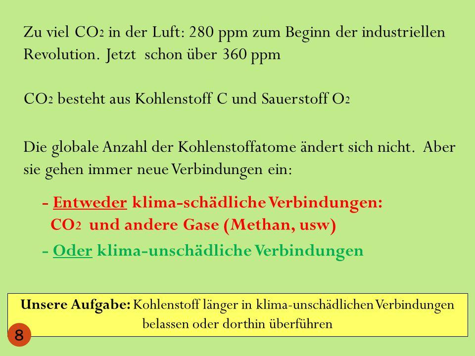 - Kalk-Steine (Lithosphäre) - Kohle, Erdöl, Erdgas (Fossile Brennstoffe) - Vorstufe zu den Fossilen Brennstoffen (Kerogene) - Ackerboden (Humus) - Oberflächensedimente (Meeresboden) - Pflanzen und Tieren (Biota) - Technische Produkte (Holzbauten, Stahl, Kohlefasern, Kunststoffe, …) Kohlenstoff in klima- unschädlichen Verbindungen 9