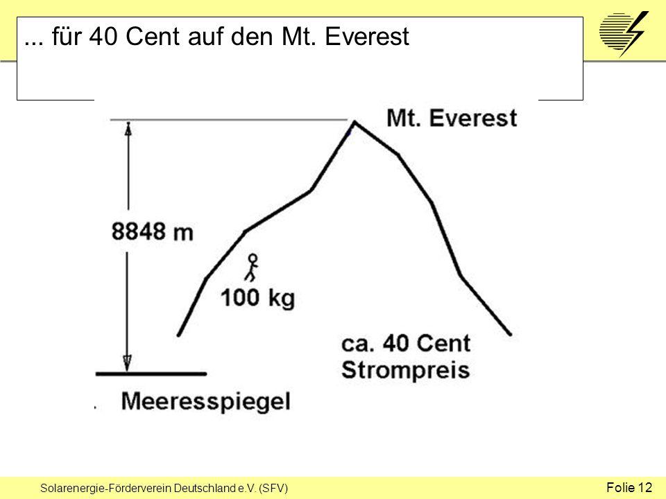 Solarenergie-Förderverein Deutschland e.V. (SFV)... für 40 Cent auf den Mt. Everest Folie 12