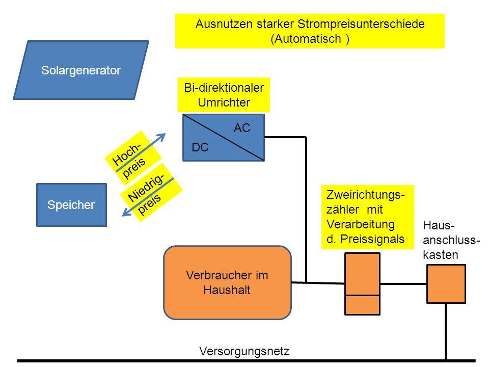 Hoch- preis Speicher DC AC Solargenerator Verbraucher im Haushalt Zweirichtungs- zähler mit Verarbeitung d.