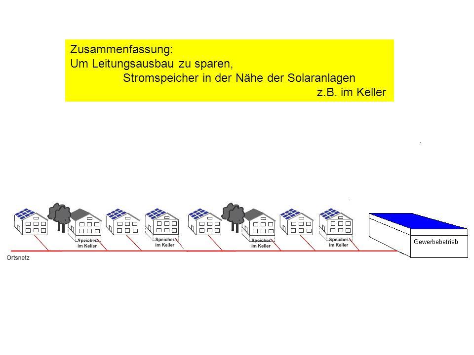 Zusammenfassung: Um Leitungsausbau zu sparen, Stromspeicher in der Nähe der Solaranlagen z.B. im Keller