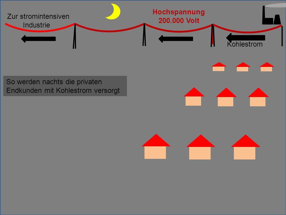 Hochspannung 200.000 Volt Kohlestrom So werden nachts die privaten Endkunden mit Kohlestrom versorgt Zur stromintensiven Industrie