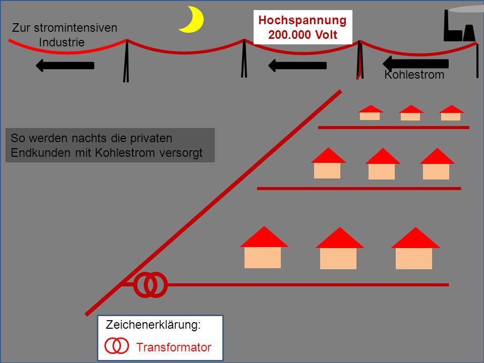 Hochspannung 200.000 Volt Kohlestrom So werden nachts die privaten Endkunden mit Kohlestrom versorgt Transformator Zeichenerklärung: Zur stromintensiven Industrie
