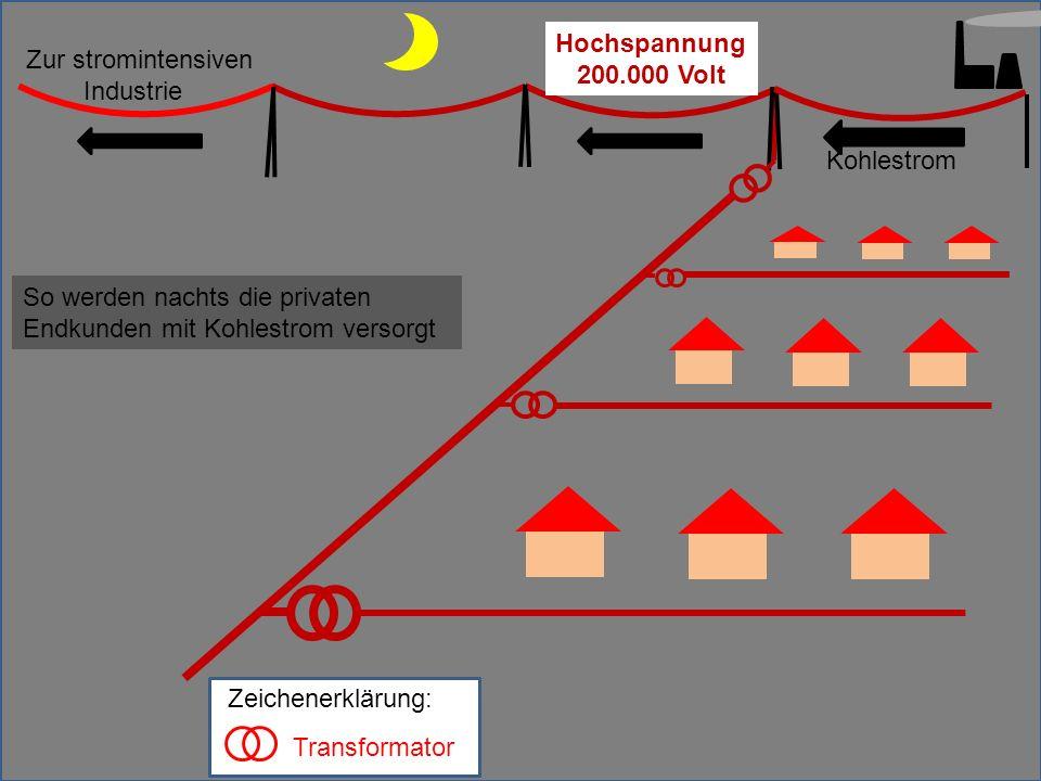 Hochspannung 200.000 Volt Kohlestrom So werden nachts die privaten Endkunden mit Kohlestrom versorgt Transformator Zeichenerklärung: Zur stromintensiv
