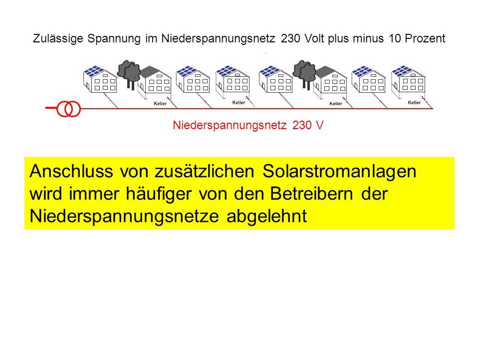 Niederspannungsnetz 230 V Zulässige Spannung im Niederspannungsnetz 230 Volt plus minus 10 Prozent Anschluss von zusätzlichen Solarstromanlagen wird i