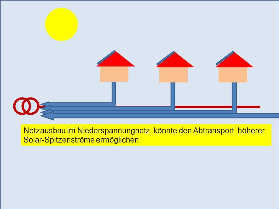 Netzausbau im Niederspannungnetz könnte den Abtransport höherer Solar-Spitzenströme ermöglichen