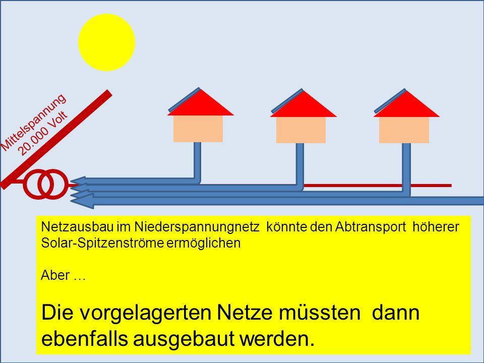 Netzausbau im Niederspannungnetz könnte den Abtransport höherer Solar-Spitzenströme ermöglichen Aber … Die vorgelagerten Netze müssten dann ebenfalls ausgebaut werden.