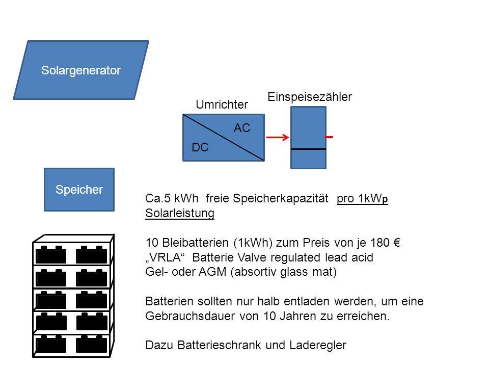 Speicher DC AC Solargenerator Umrichter Einspeisezähler Ca.5 kWh freie Speicherkapazität pro 1kW p Solarleistung 10 Bleibatterien (1kWh) zum Preis von je 180 VRLA Batterie Valve regulated lead acid Gel- oder AGM (absortiv glass mat) Batterien sollten nur halb entladen werden, um eine Gebrauchsdauer von 10 Jahren zu erreichen.