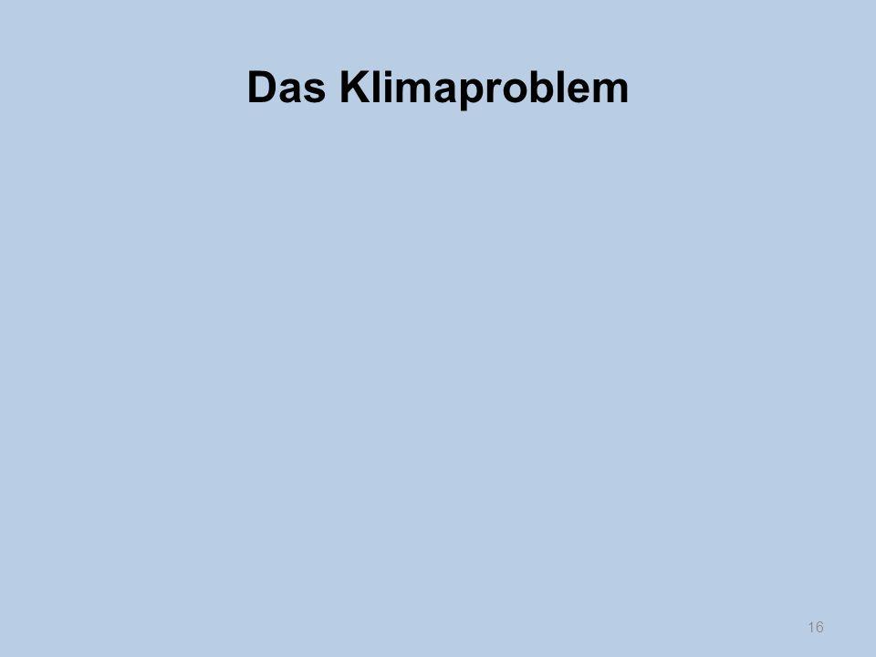 16 Das Klimaproblem