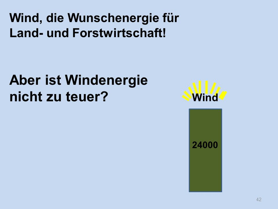 42 Wind, die Wunschenergie für Land- und Forstwirtschaft! 24000 Wind Aber ist Windenergie nicht zu teuer?