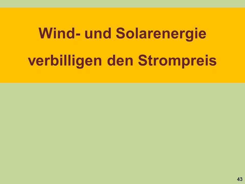 Wind- und Solarenergie verbilligen den Strompreis 43