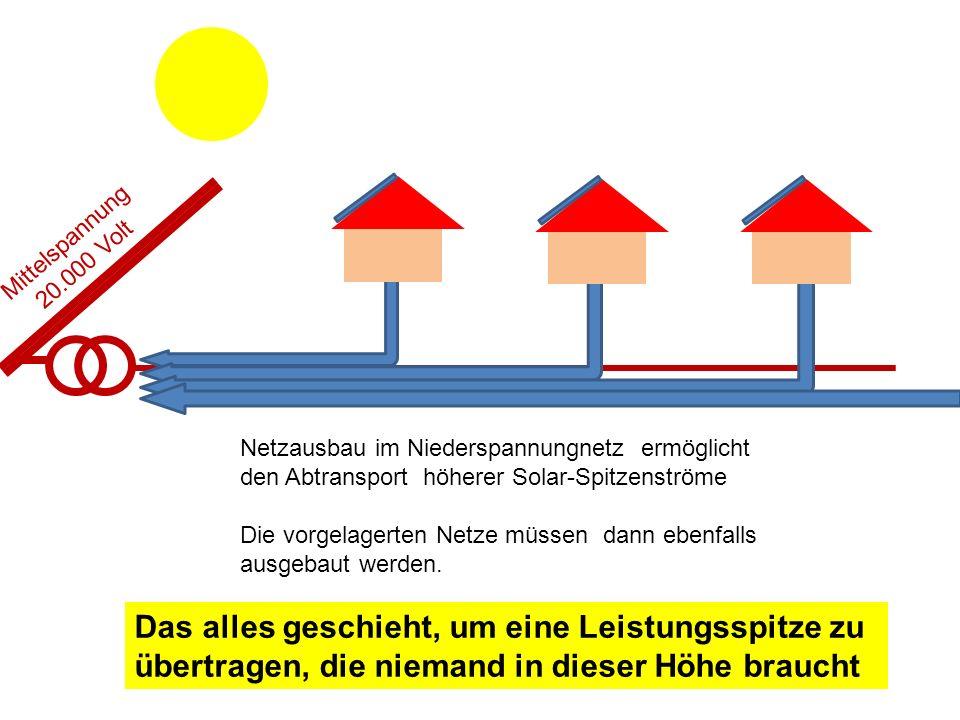 Netzausbau im Niederspannungnetz ermöglicht den Abtransport höherer Solar-Spitzenströme Die vorgelagerten Netze müssen dann ebenfalls ausgebaut werden
