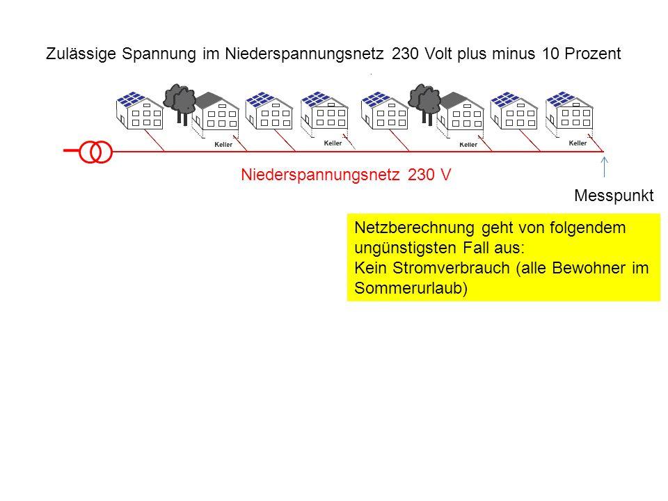 Niederspannungsnetz 230 V Messpunkt Netzberechnung geht von folgendem ungünstigsten Fall aus: Kein Stromverbrauch (alle Bewohner im Sommerurlaub) Zulä