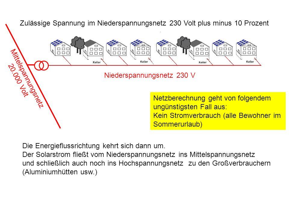Niederspannungsnetz 230 V Netzberechnung geht von folgendem ungünstigsten Fall aus: Kein Stromverbrauch (alle Bewohner im Sommerurlaub) Zulässige Span