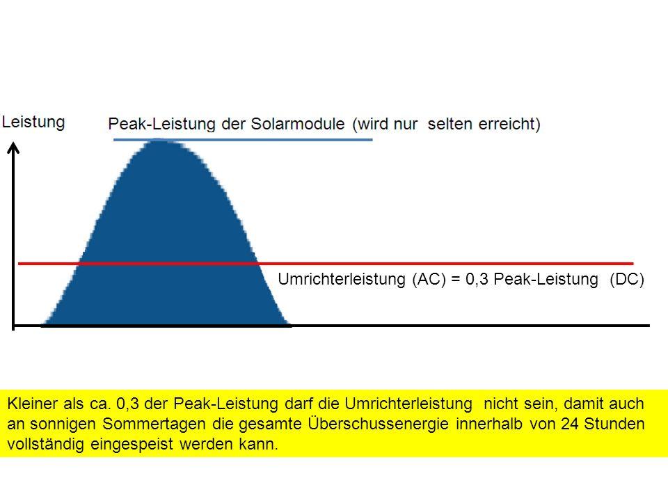 Umrichterleistung (AC) = 0,3 Peak-Leistung (DC) Kleiner als ca. 0,3 der Peak-Leistung darf die Umrichterleistung nicht sein, damit auch an sonnigen So