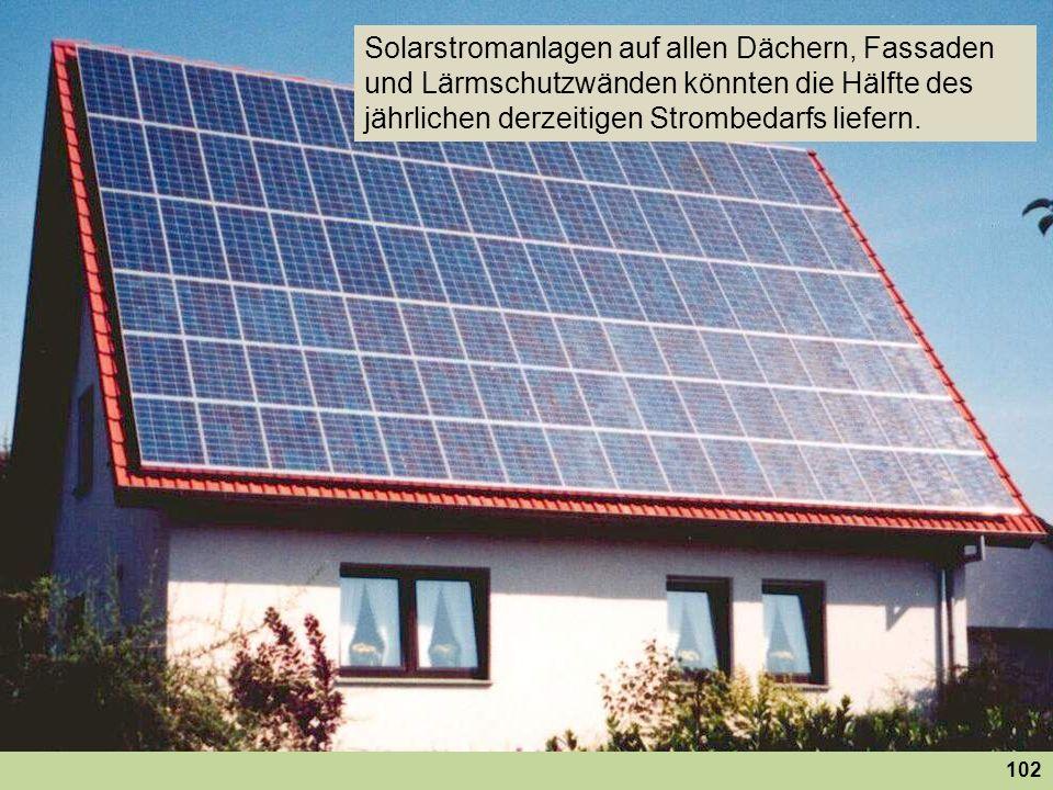 102 Solarstromanlagen auf allen Dächern, Fassaden und Lärmschutzwänden könnten die Hälfte des jährlichen derzeitigen Strombedarfs liefern.