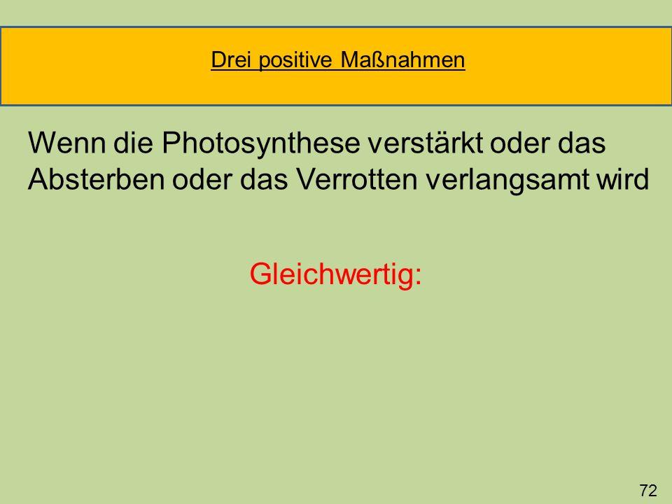 Gleichwertig: Wenn die Photosynthese verstärkt oder das Absterben oder das Verrotten verlangsamt wird 72 Drei positive Maßnahmen