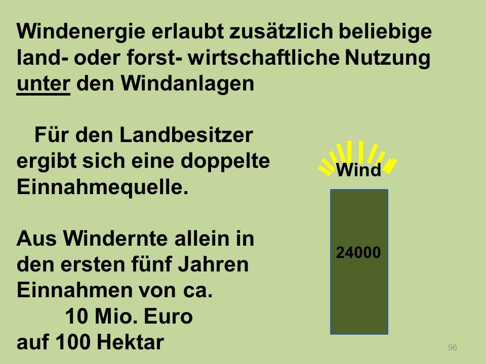 96 Windenergie erlaubt zusätzlich beliebige land- oder forst- wirtschaftliche Nutzung unter den Windanlagen Für den Landbesitzer ergibt sich eine dopp