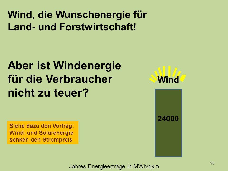 98 Wind, die Wunschenergie für Land- und Forstwirtschaft! 24000 Wind Aber ist Windenergie für die Verbraucher nicht zu teuer? Siehe dazu den Vortrag: