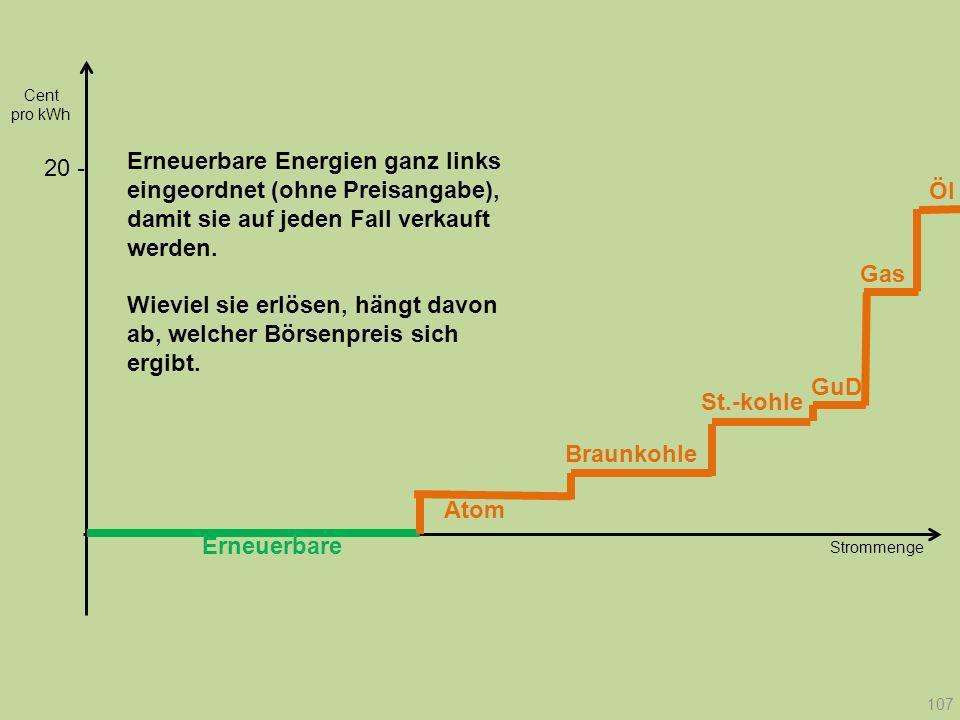20 - Erneuerbare Cent pro kWh Atom Braunkohle Gas GuD St.-kohle Öl Strommenge 107 Erneuerbare Energien ganz links eingeordnet (ohne Preisangabe), dami